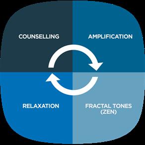 Zen terapija ilustracija 1